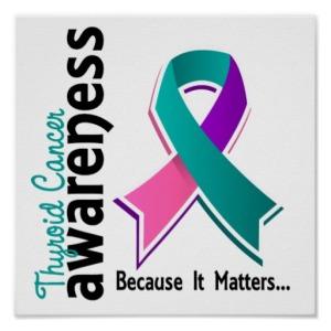 awareness5